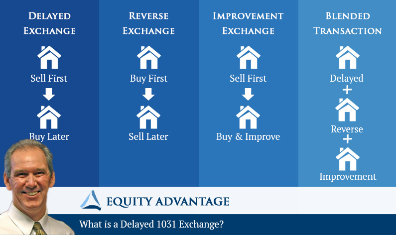 What is a Delayed 1031 Exchange?